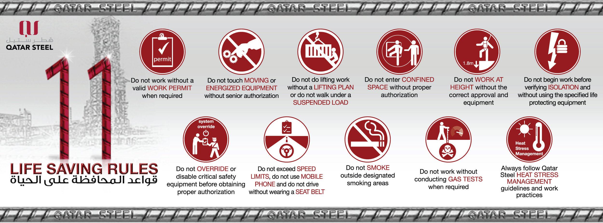 Safety Training and Emergency Response Preparedness